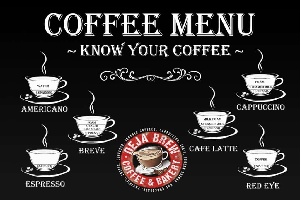 Know Your Coffee Sign 1 Large